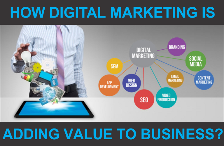Digital Marketing Adding Value to Business Digitalnest