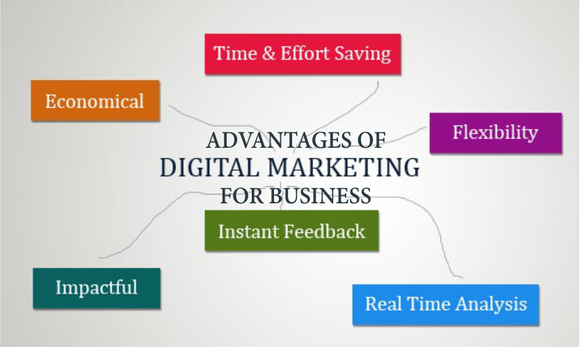 Advantages of Digital Marketing for Business