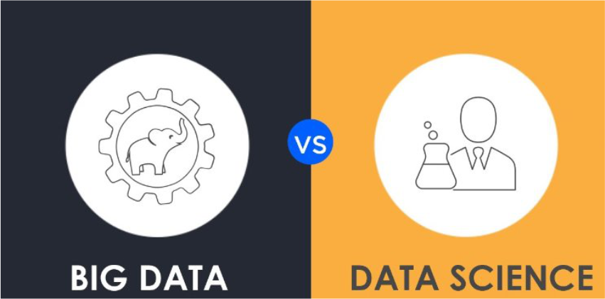 What's the huge difference between Big Data and Data Science,