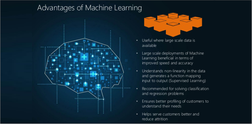 What are the benefits of Machine Learning