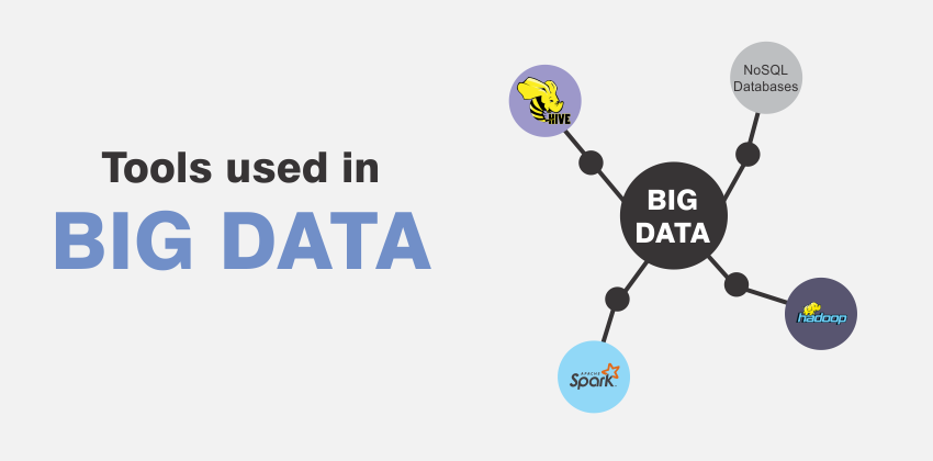 Important Tools used in Big Data, Benefits of Big Data Analytic tools, Applications of Big data, What are the tools used in Big Data