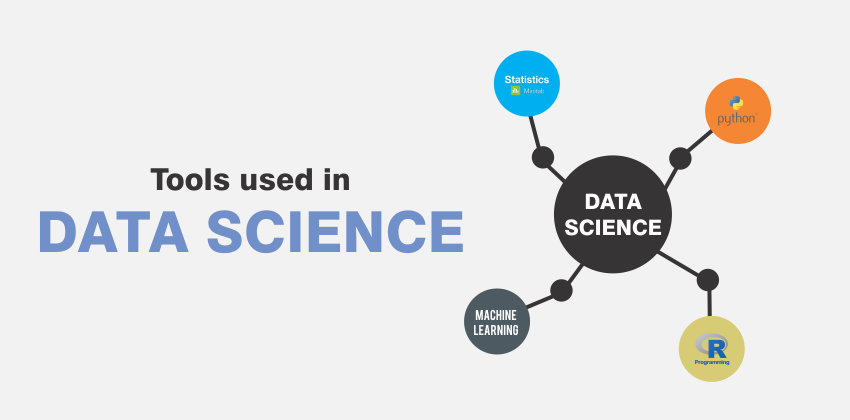 Important Tools used in Data Science, Benefits of Data Science Tools in Business, Applications of Data Science, What are the tools used in Data Science