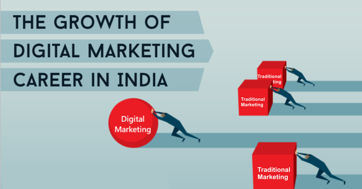 Digital marketing Job growth