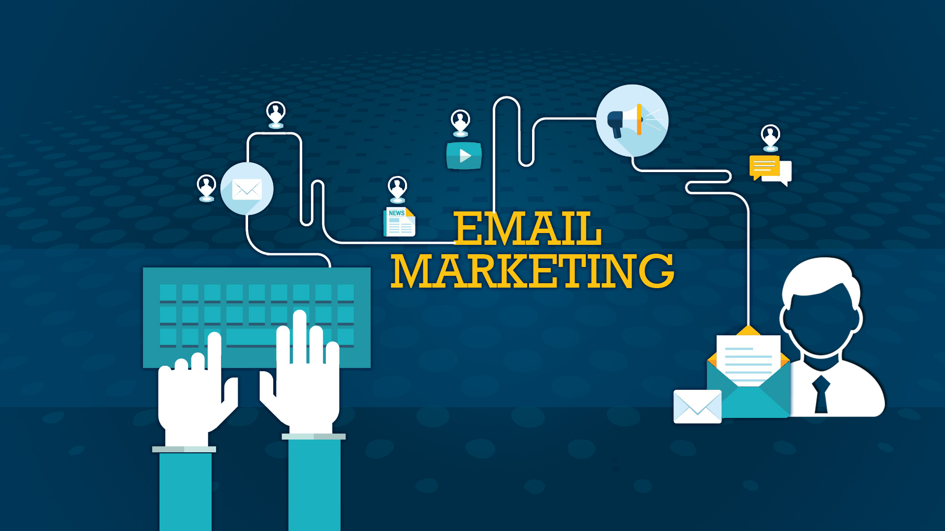 email marketing;email marketing manager