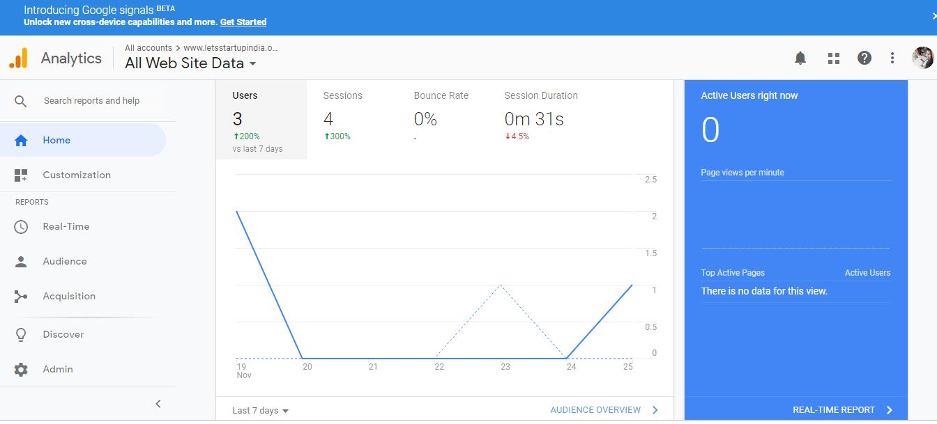 google analytics, how google analytics works, what is google anayltics