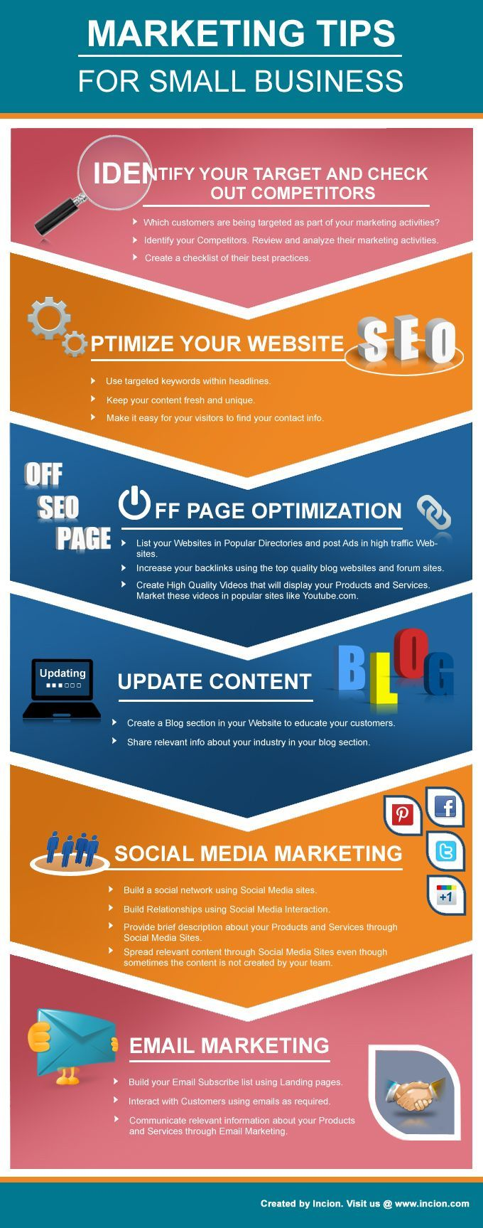 Infographics for digital marketing, infographics for you campaign, infogrphics