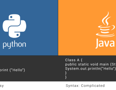 How is Python better than Java